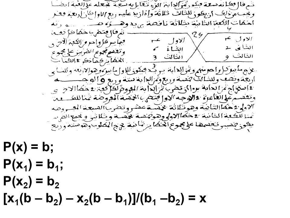 P(x) = b; P(x1) = b1; P(x2) = b2 [x1(b – b2) – x2(b – b1)]/(b1 –b2) = x